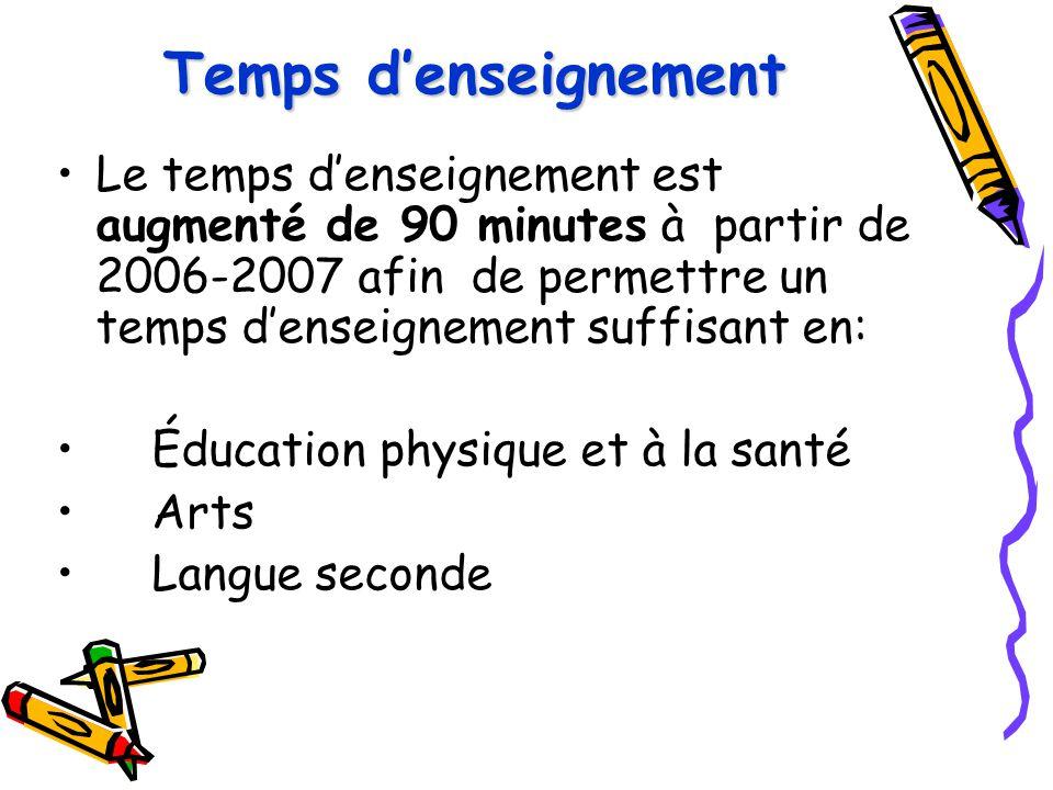 Temps d'enseignement