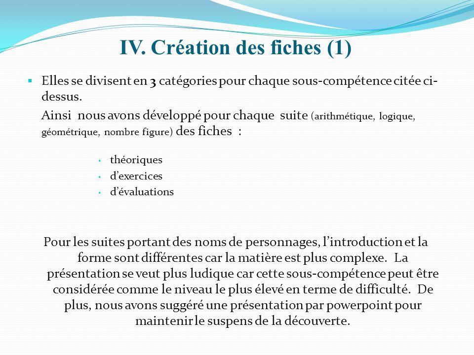 IV. Création des fiches (1)