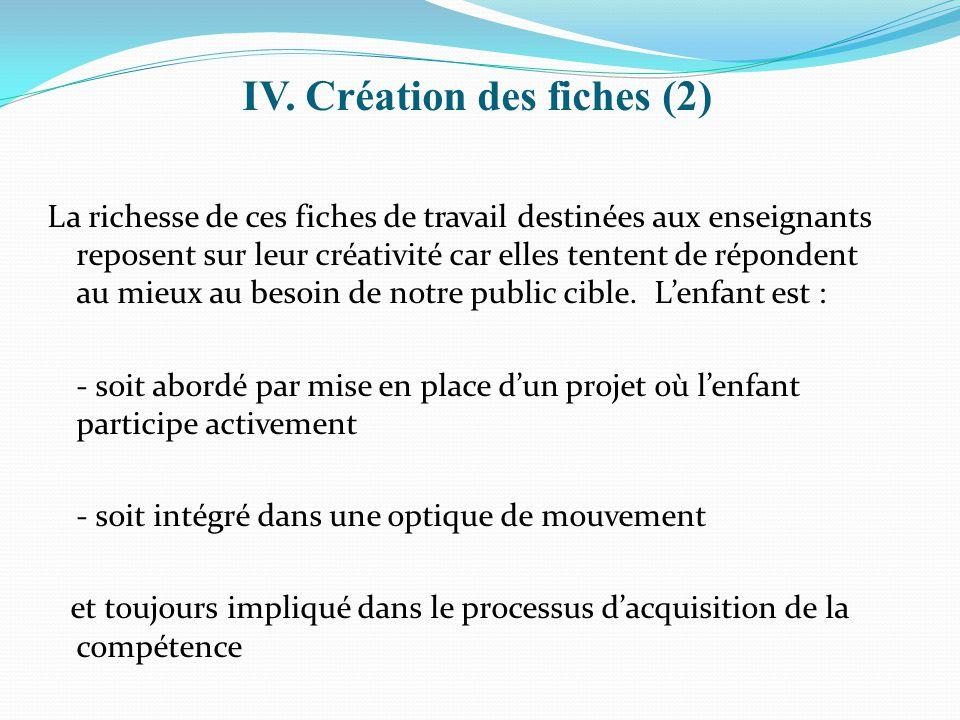 IV. Création des fiches (2)