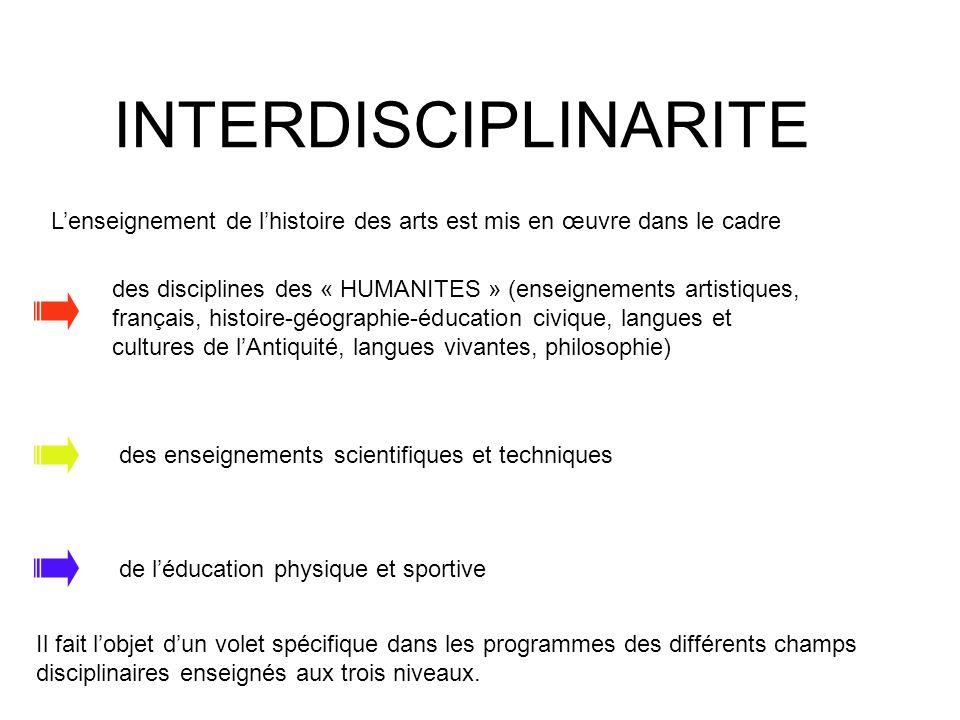 INTERDISCIPLINARITE L'enseignement de l'histoire des arts est mis en œuvre dans le cadre.