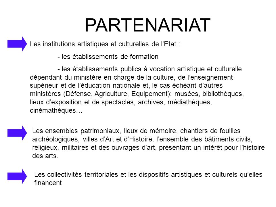 PARTENARIAT Les institutions artistiques et culturelles de l'Etat :