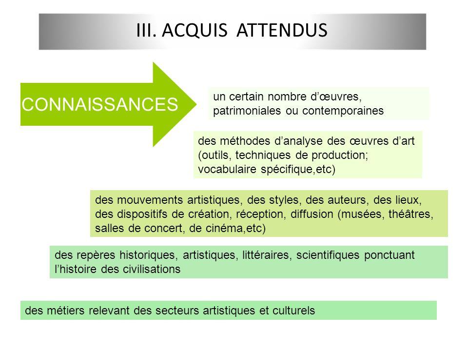 III. ACQUIS ATTENDUS CONNAISSANCES