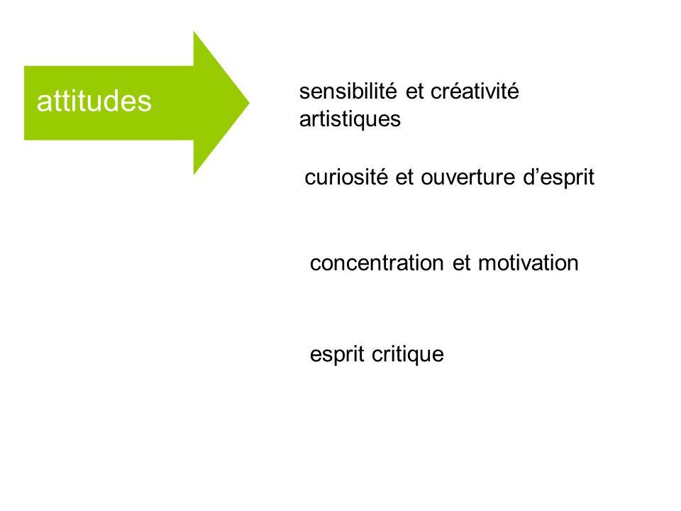 attitudes sensibilité et créativité artistiques