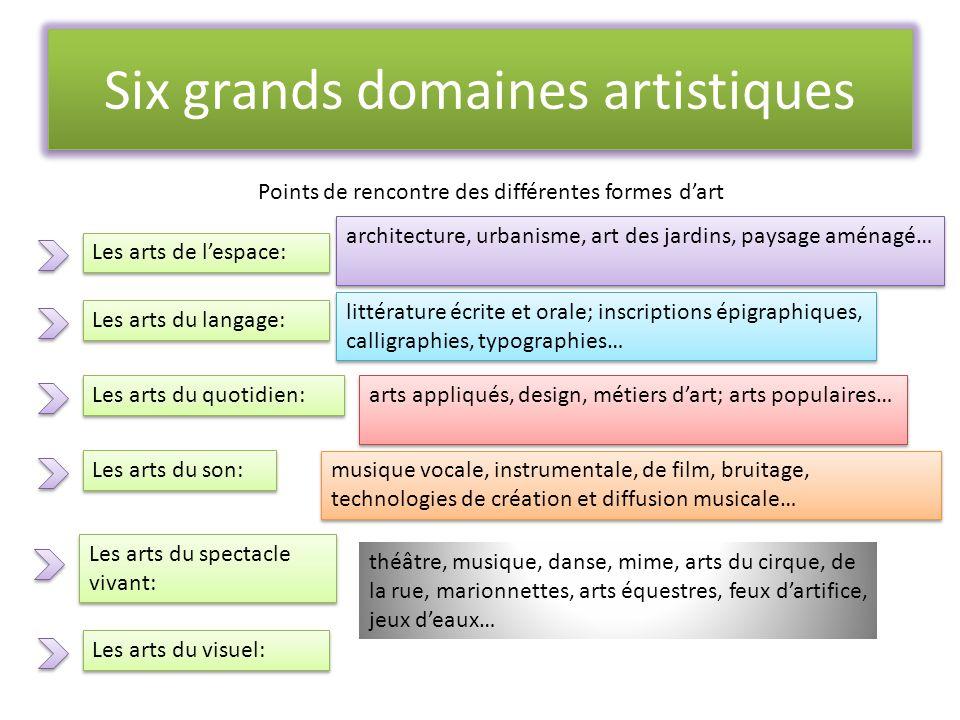 Six grands domaines artistiques