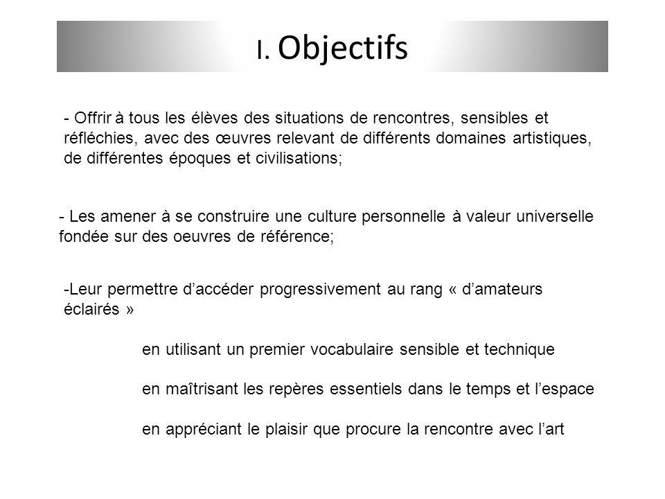 I. Objectifs