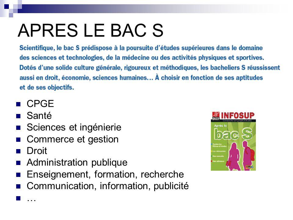 APRES LE BAC S CPGE Santé Sciences et ingénierie Commerce et gestion