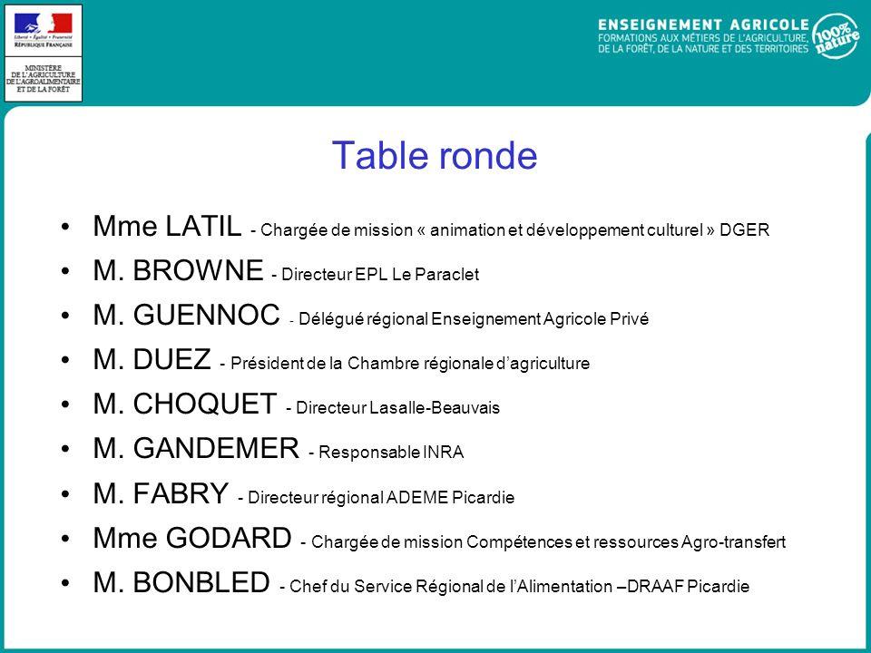 Table ronde Mme LATIL - Chargée de mission « animation et développement culturel » DGER. M. BROWNE - Directeur EPL Le Paraclet.
