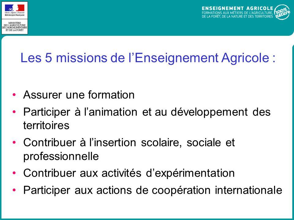 Les 5 missions de l'Enseignement Agricole :