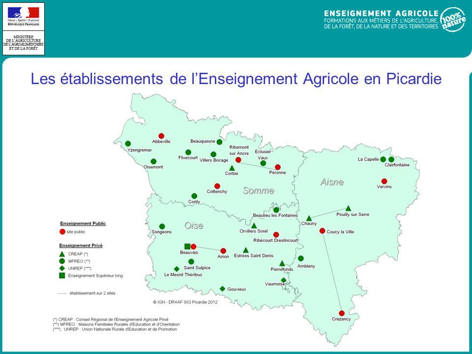 Les établissements de l'Enseignement Agricole en Picardie