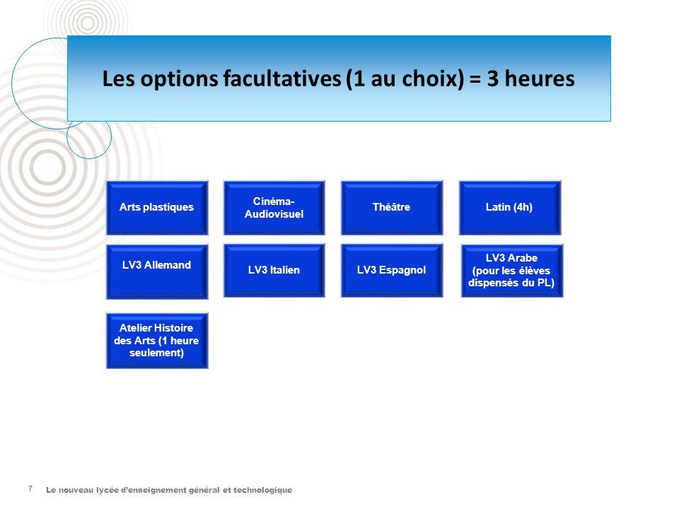 Les options facultatives (1 au choix) = 3 heures