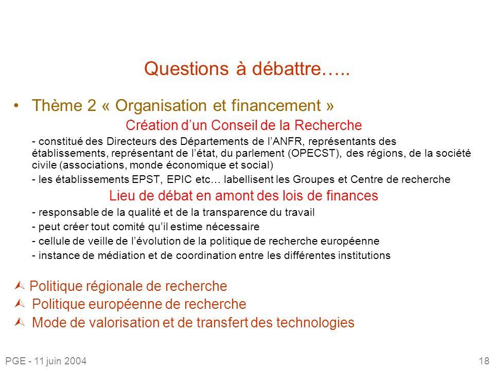 Questions à débattre….. Thème 2 « Organisation et financement »