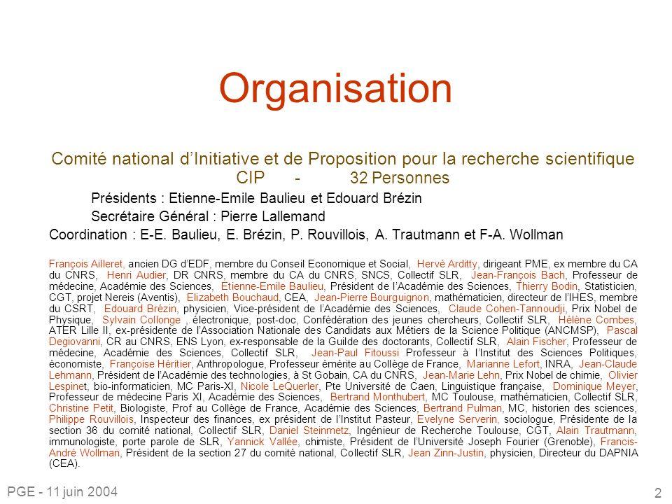 Organisation Comité national d'Initiative et de Proposition pour la recherche scientifique CIP - 32 Personnes.