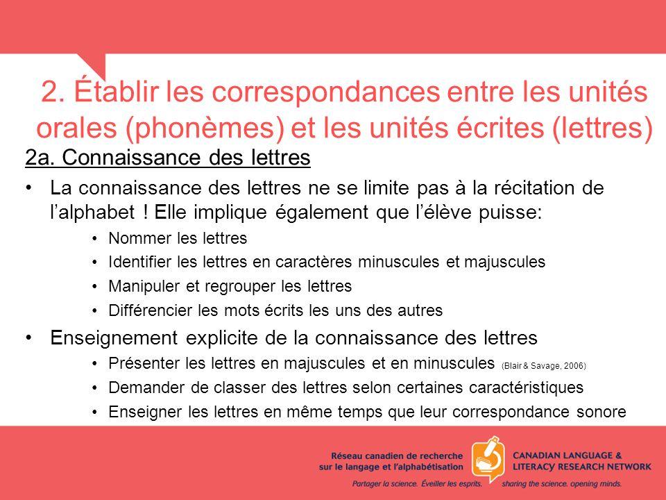 2. Établir les correspondances entre les unités orales (phonèmes) et les unités écrites (lettres)