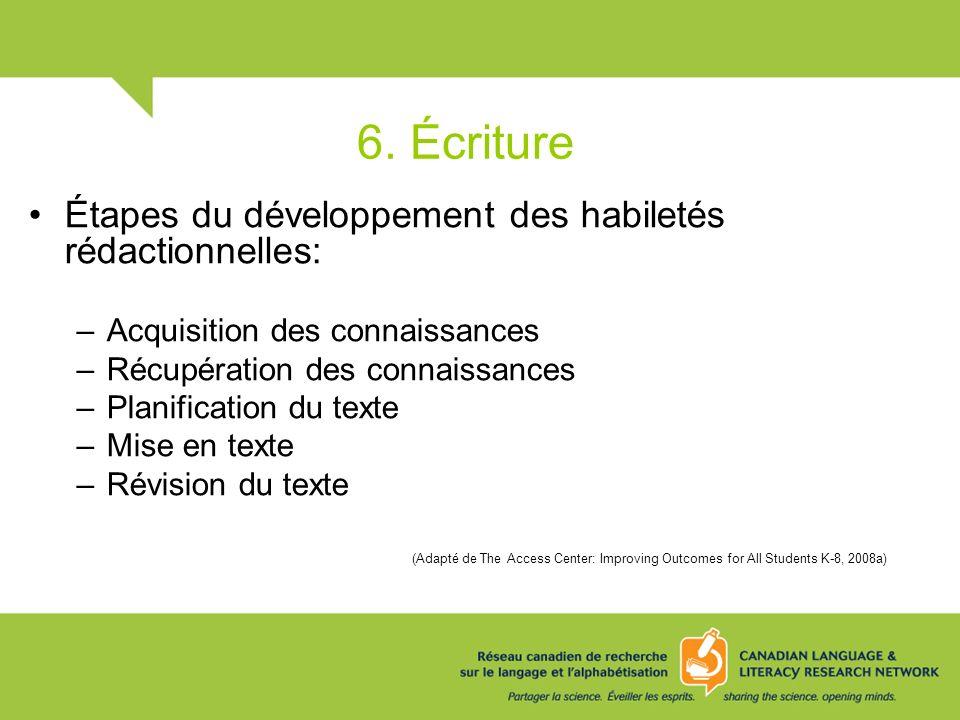 6. Écriture Étapes du développement des habiletés rédactionnelles: