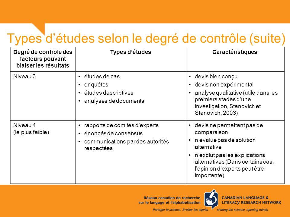 Types d'études selon le degré de contrôle (suite)