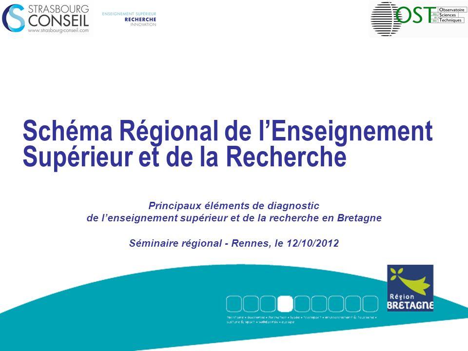 Schéma Régional de l'Enseignement Supérieur et de la Recherche