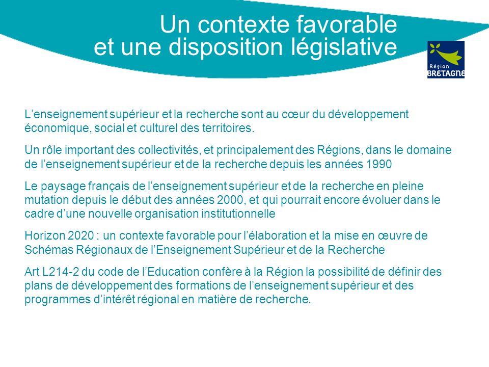 Un contexte favorable et une disposition législative