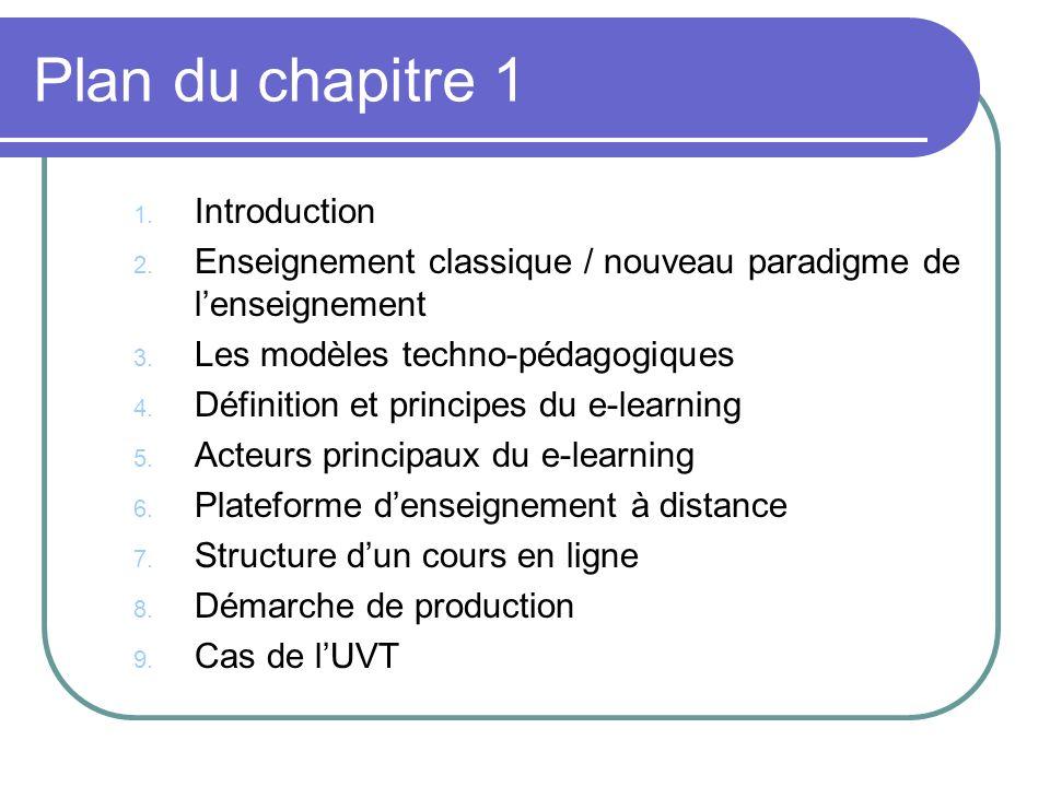 Plan du chapitre 1 Introduction