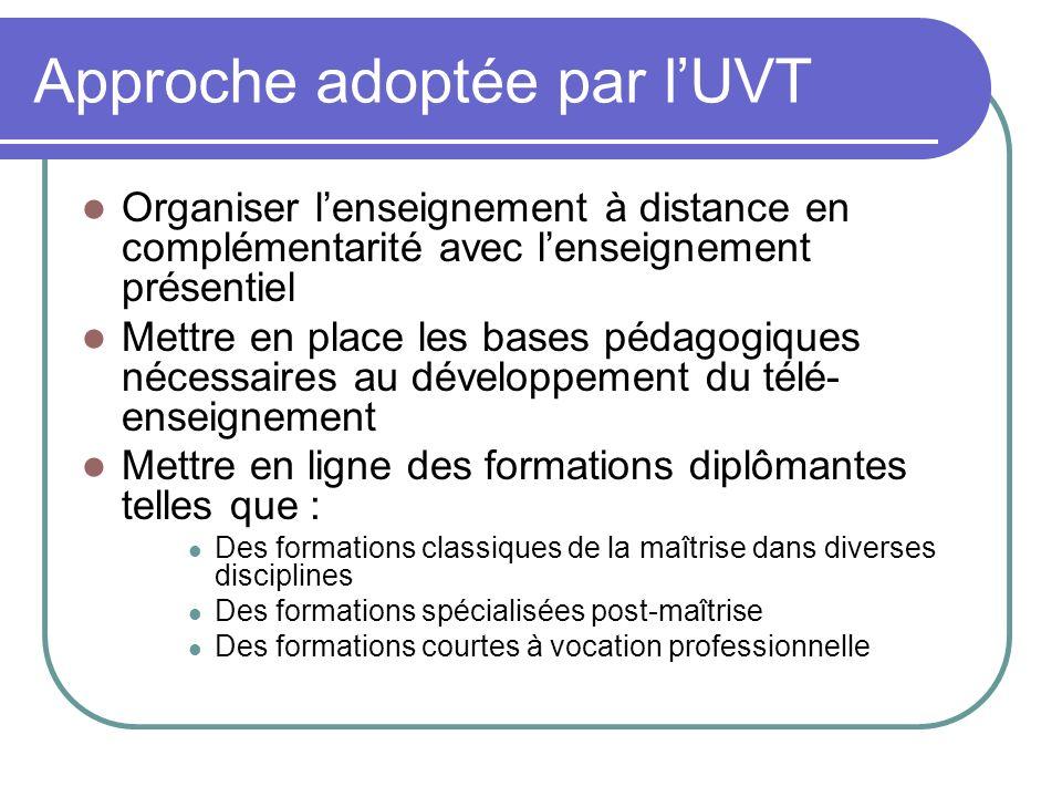 Approche adoptée par l'UVT