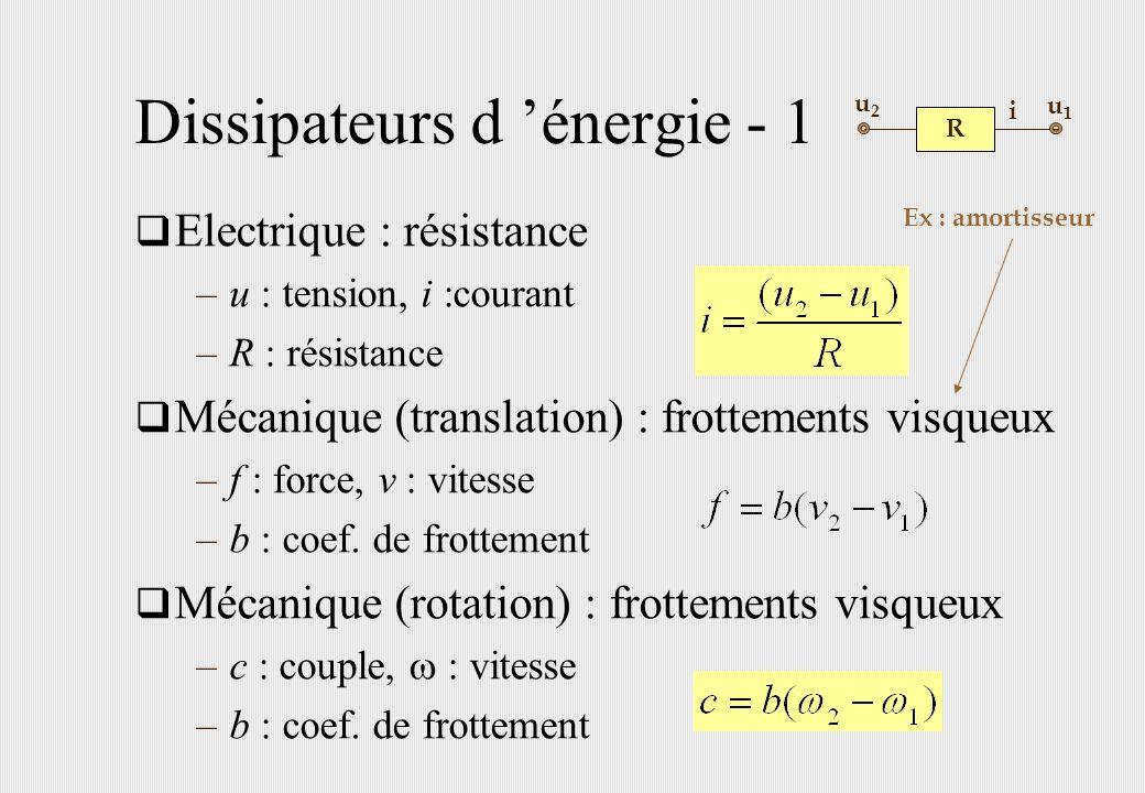Dissipateurs d 'énergie - 1