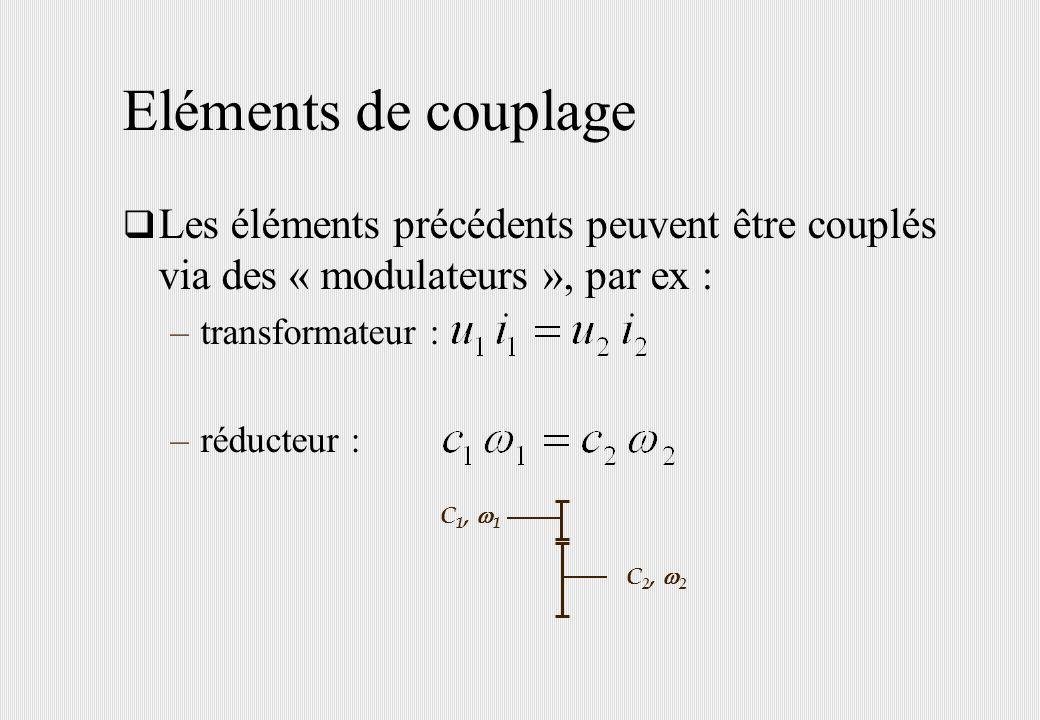 Eléments de couplage Les éléments précédents peuvent être couplés via des « modulateurs », par ex :