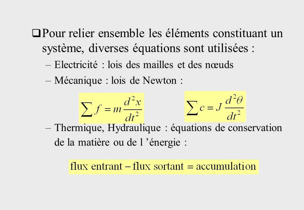 Pour relier ensemble les éléments constituant un système, diverses équations sont utilisées :