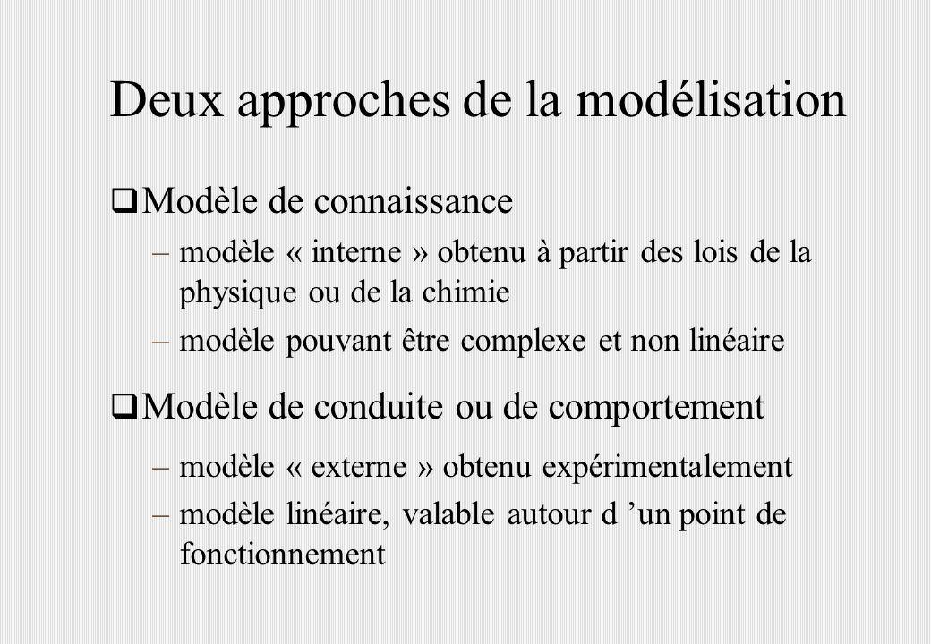 Deux approches de la modélisation
