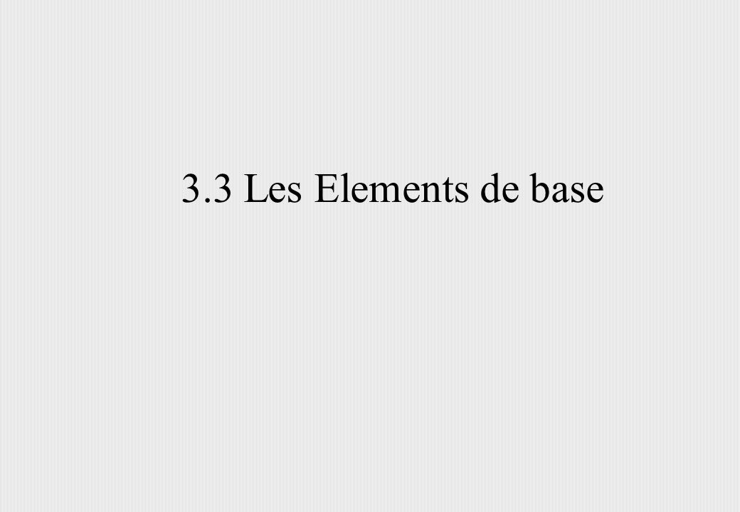 3.3 Les Elements de base