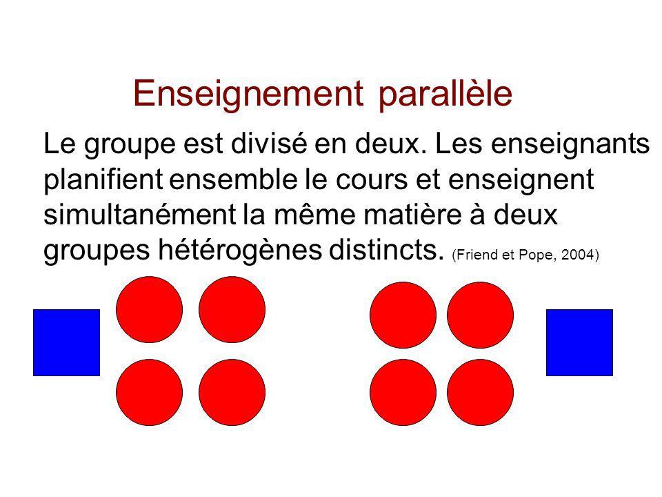 Enseignement parallèle