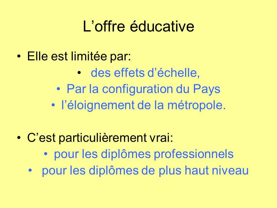 L'offre éducative Elle est limitée par: des effets d'échelle,