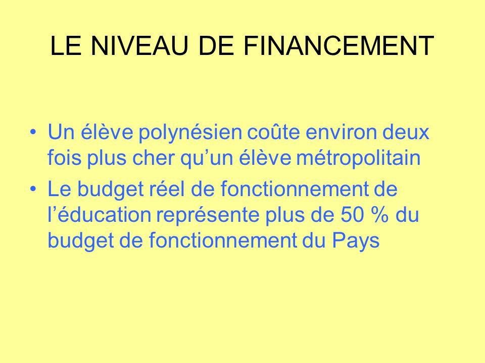 LE NIVEAU DE FINANCEMENT