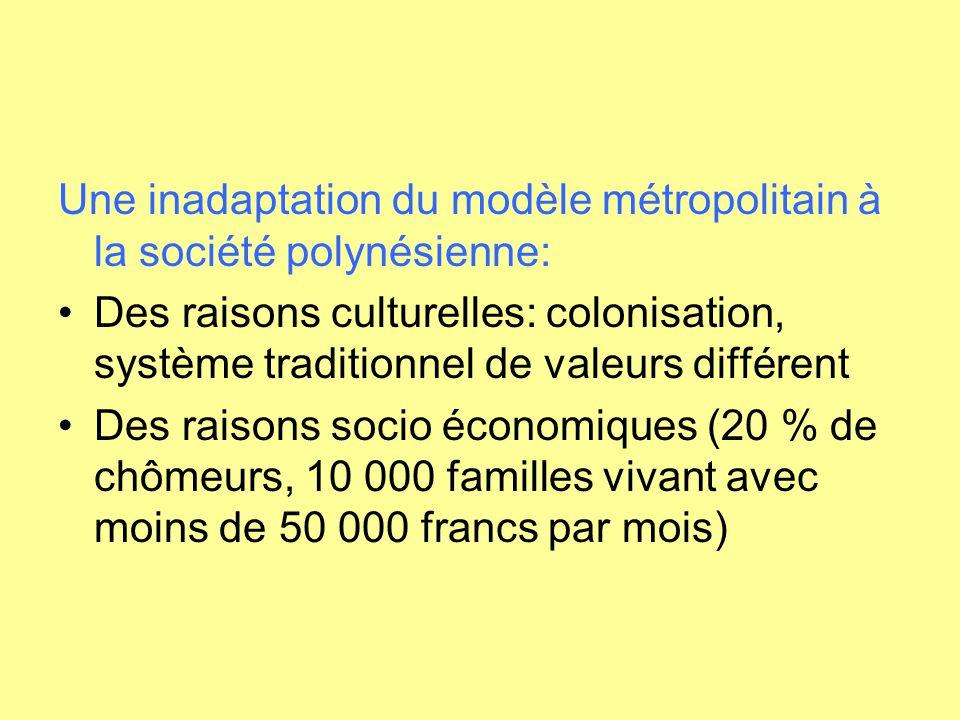 Une inadaptation du modèle métropolitain à la société polynésienne: