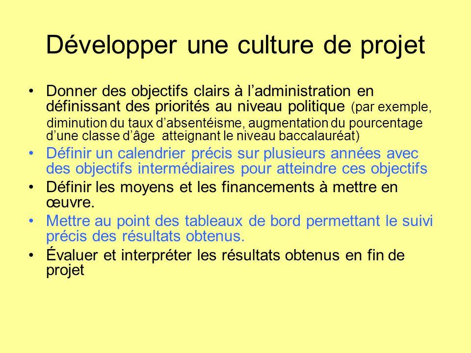 Développer une culture de projet
