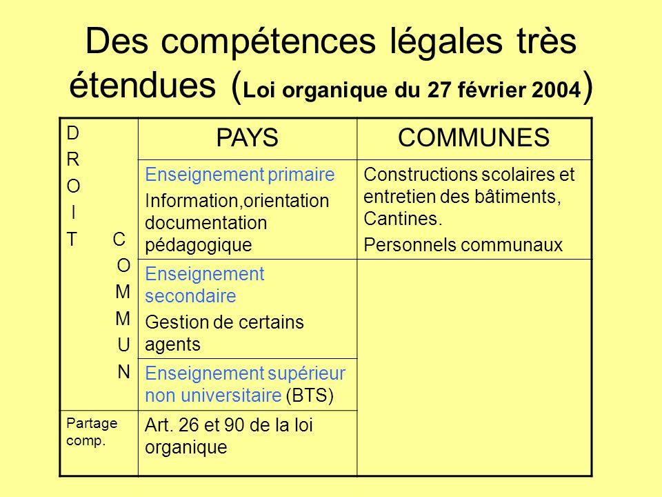 Des compétences légales très étendues (Loi organique du 27 février 2004)