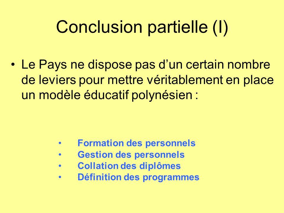 Conclusion partielle (I)