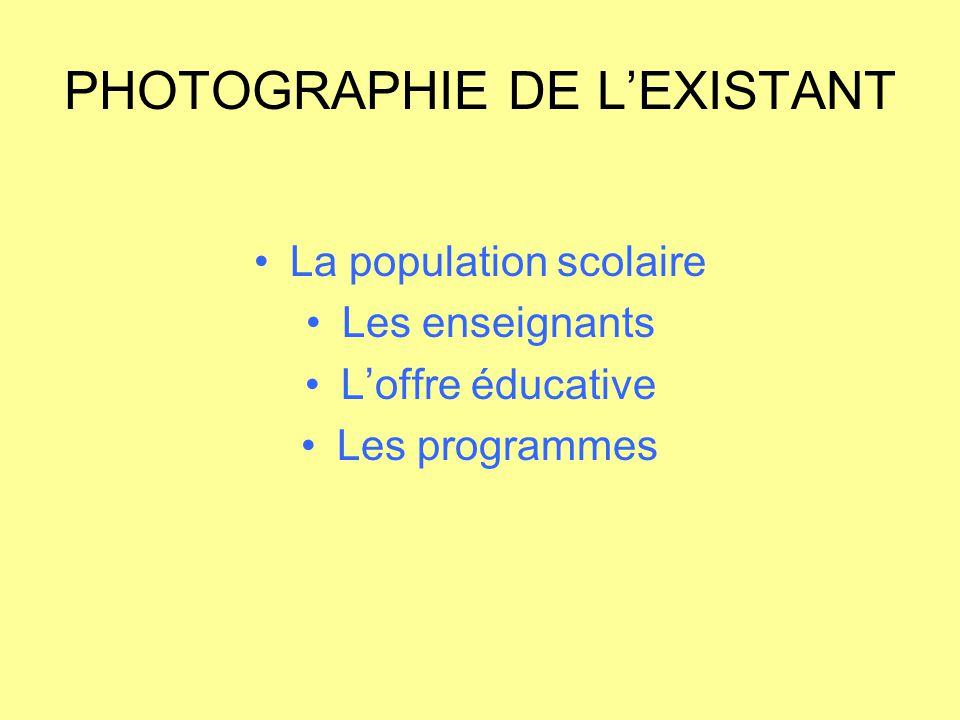PHOTOGRAPHIE DE L'EXISTANT