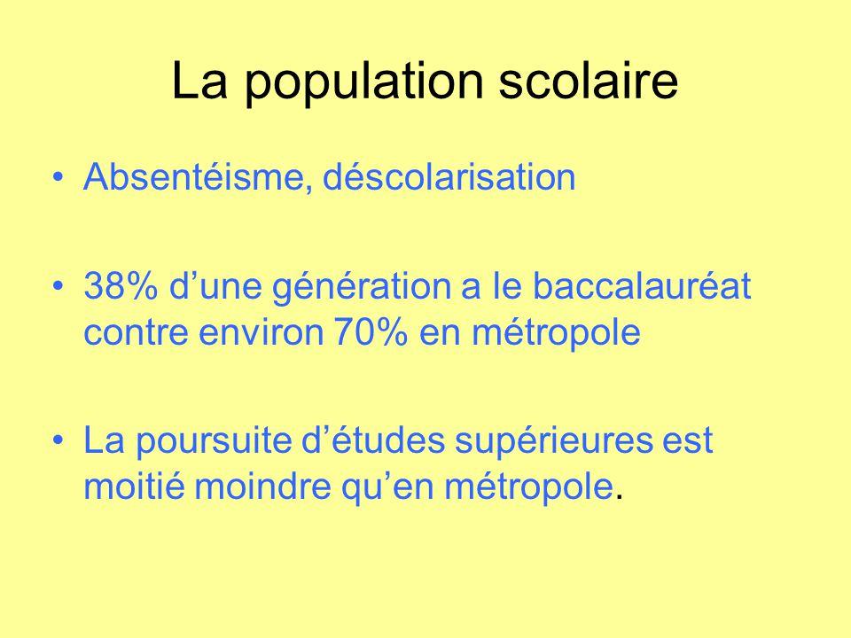 La population scolaire
