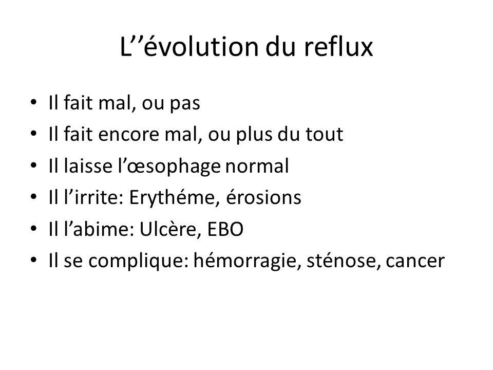 L''évolution du reflux