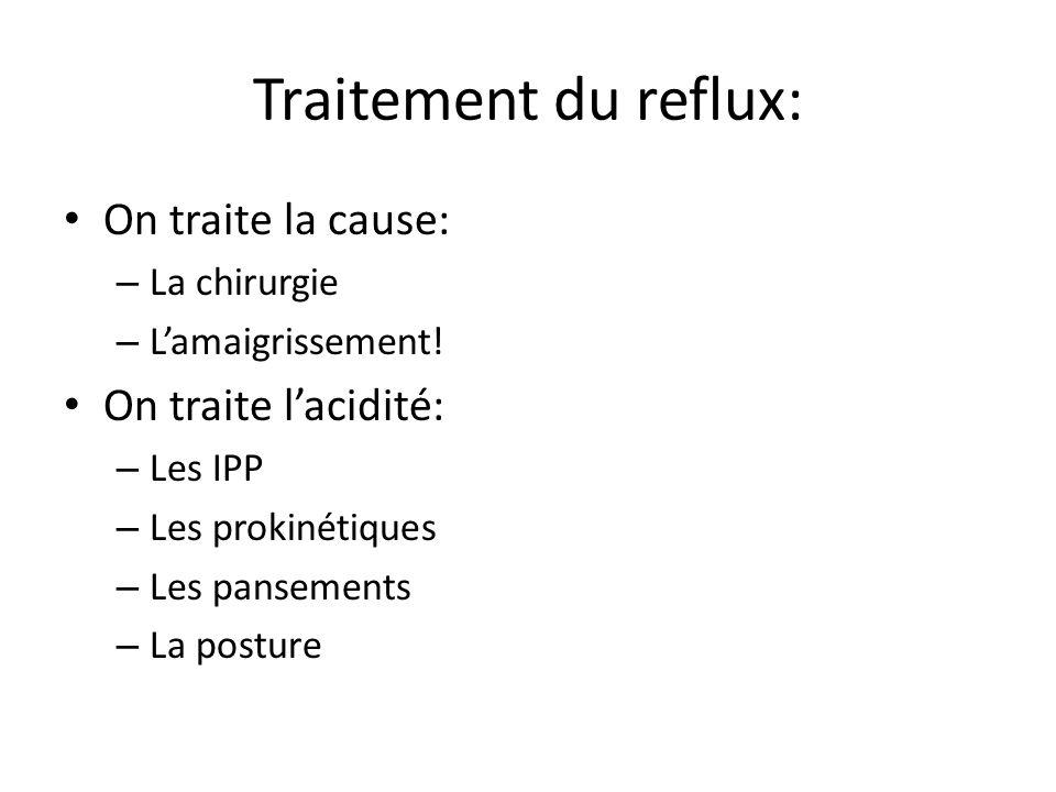 Traitement du reflux: On traite la cause: On traite l'acidité: