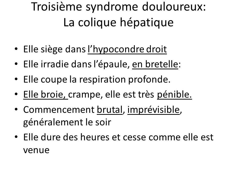 Troisième syndrome douloureux: La colique hépatique
