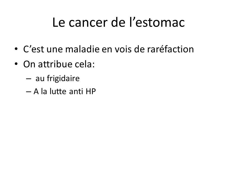 Le cancer de l'estomac C'est une maladie en vois de raréfaction