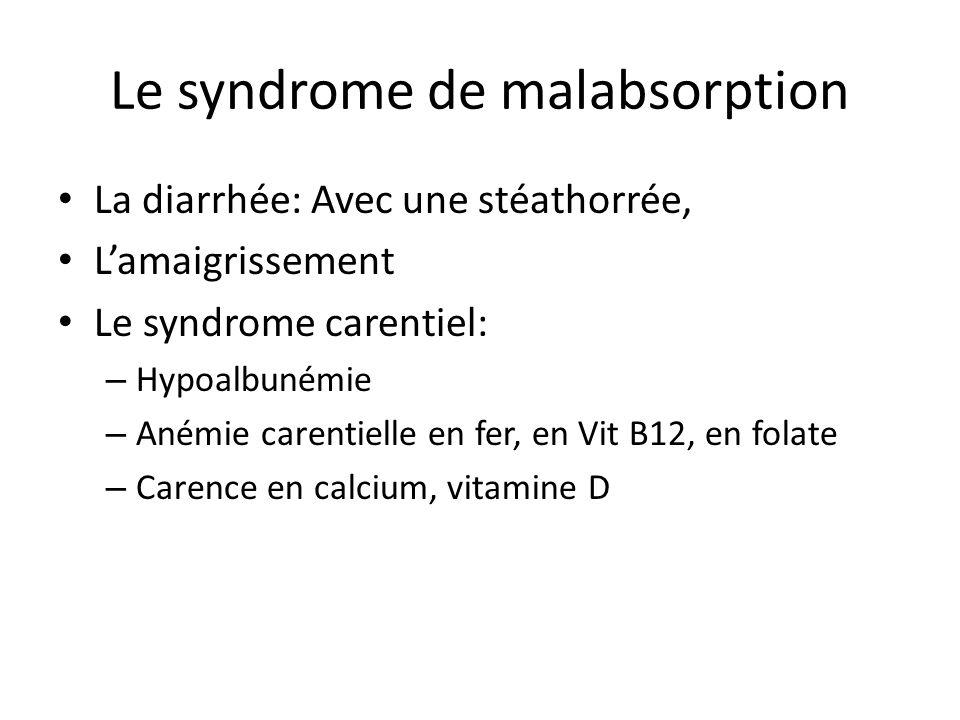 Le syndrome de malabsorption
