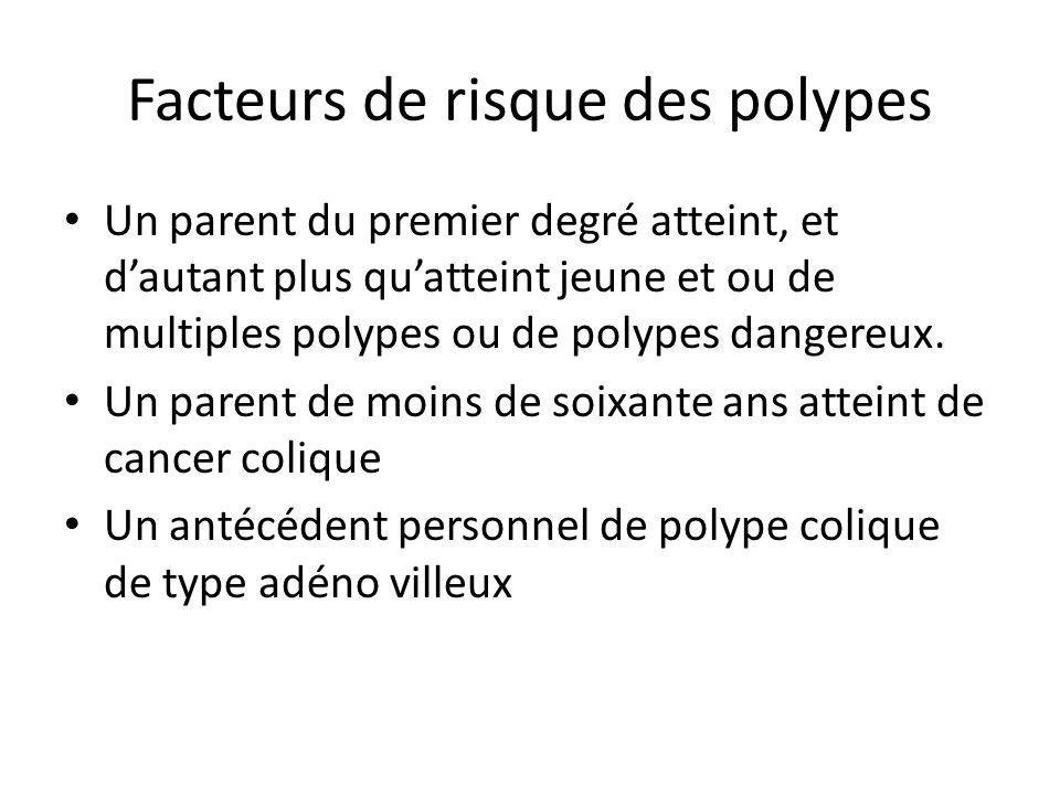 Facteurs de risque des polypes