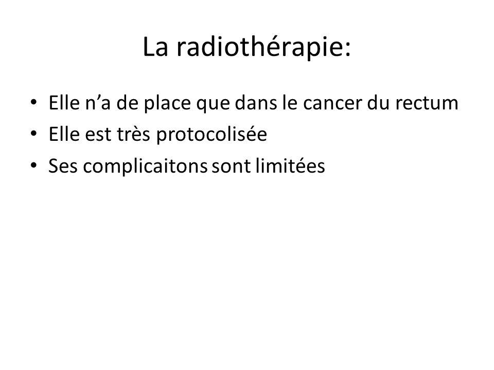 La radiothérapie: Elle n'a de place que dans le cancer du rectum