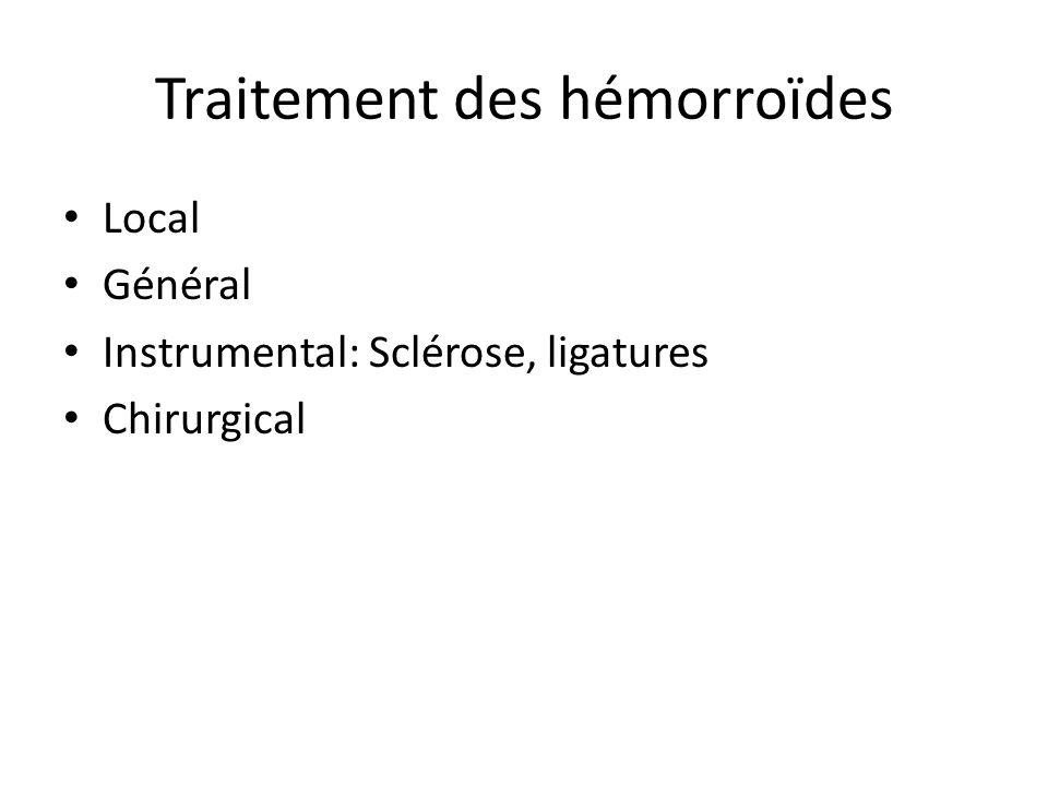 Traitement des hémorroïdes