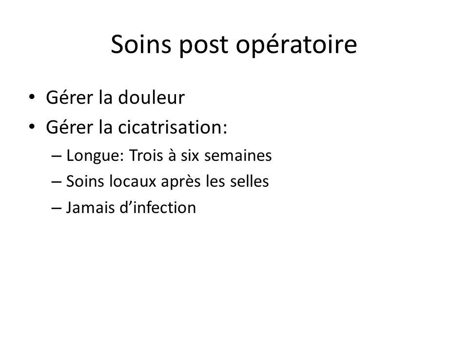 Soins post opératoire Gérer la douleur Gérer la cicatrisation:
