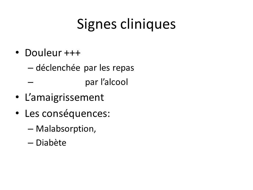 Signes cliniques Douleur +++ L'amaigrissement Les conséquences: