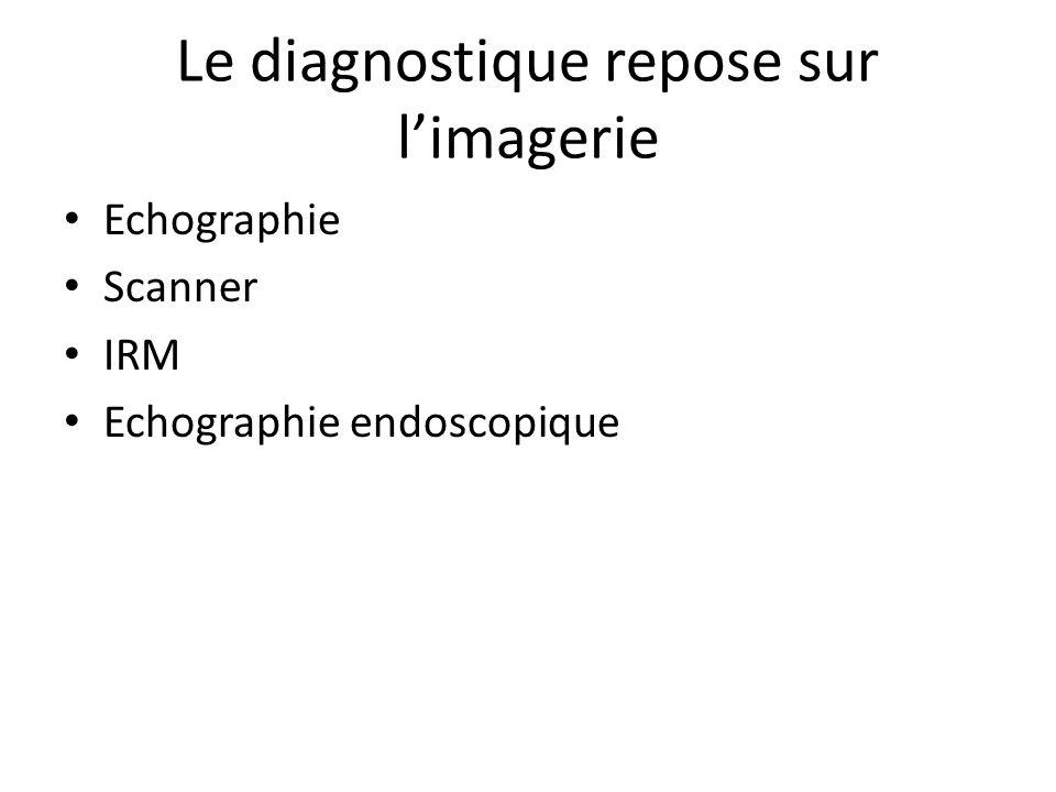 Le diagnostique repose sur l'imagerie