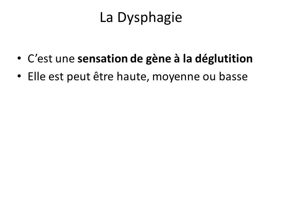 La Dysphagie C'est une sensation de gène à la déglutition