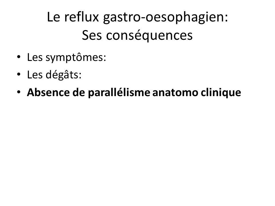 Le reflux gastro-oesophagien: Ses conséquences